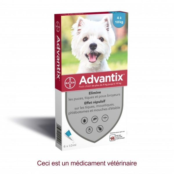 Pipettes Advantix