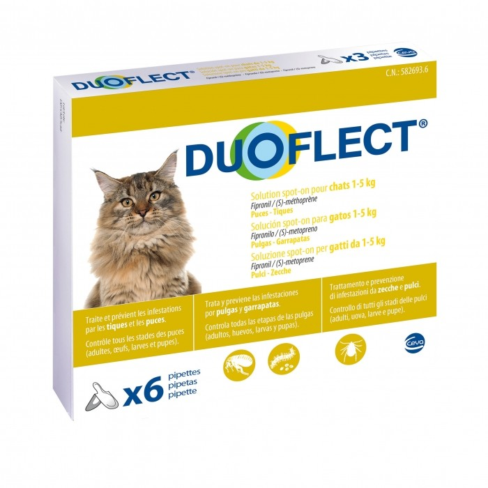 Pipettes Duoflect